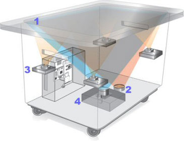 Multi-touch ve Microsoft Surface Makalem Part-15